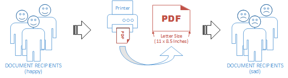 Legal sized PDF printing to letter size by default [image]